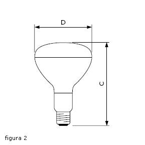 Lâmpadas infravermelho incandescentes Philips