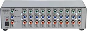 Distribuidor de Vídeo Componente 1x10 Saídas - SD1x10